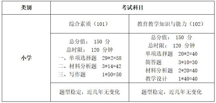 最新小学教师资格证——师大在线培训.png